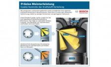 Bosch Kraftstoffverteilung