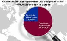 Aftermarket Autoglas Report
