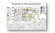 Aftermarket structure poster