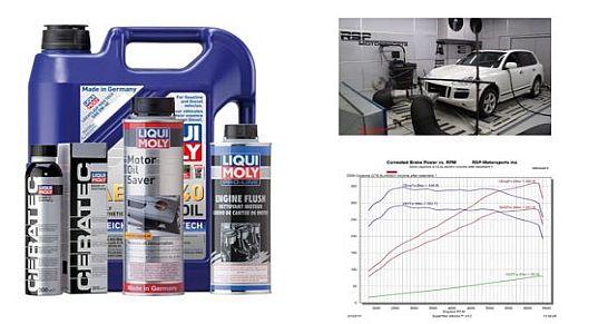 Öl-Additiv-Service von LIQUI MOLY - 20 PS zusätzlich