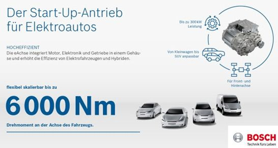 Bosch Mobility Solution eAchse Elektroautos