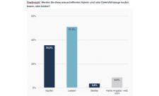 dataforce-flottenmanagement-leasing