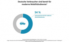 oliver wylan-umfrage-autobauer-mobilitätsdienste