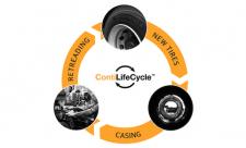 continental-contilifecircle-grafik-reman