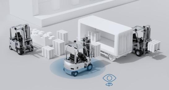 bosch-360 grad kamera-multikamerasystem-logistik