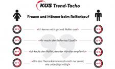 küs-trend-tacho-reifen
