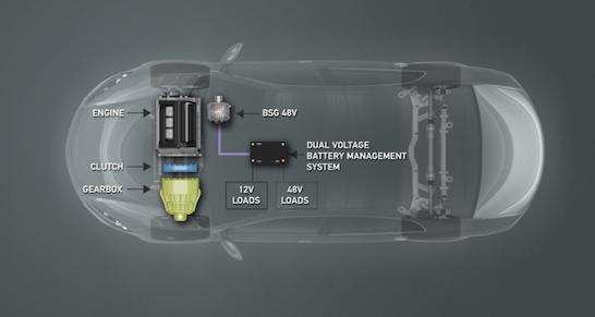 hella-elektromobilität-hybridfahrzeuge