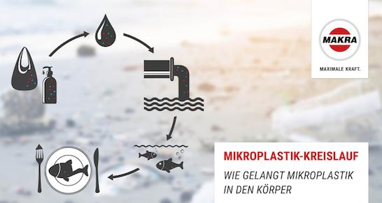 makra-partslife-umweltpreis-mikroplastik