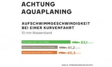 nokian tyres-aquaplanning-herbst