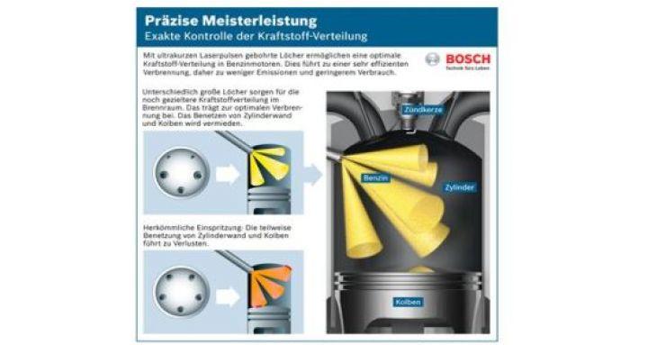 Bosch-Kraftstoffverteilung.jpg
