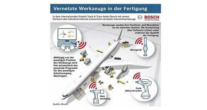 Bosch-Vernetzte-Werkzeuge.jpg