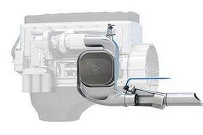Diesel-Oxidationskatalysators.jpg