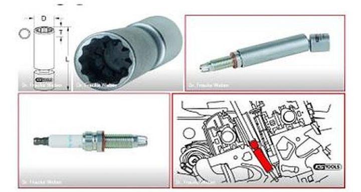 KS-Tools-Zündkerzen-einfach-wechseln.jpg
