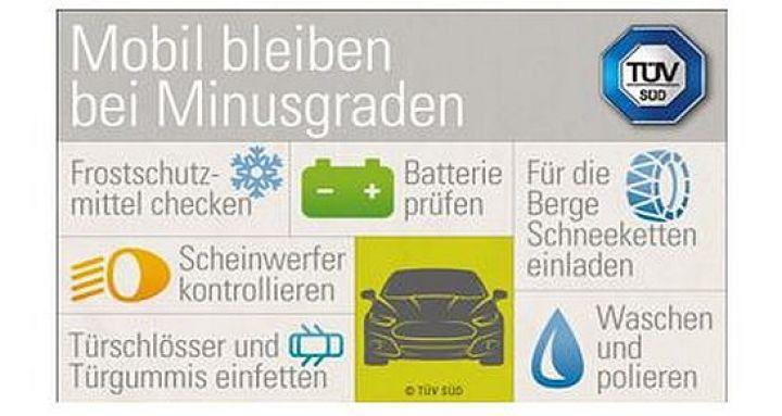 TÜV-SÜD-Mobil-bleiben-bei-Minusgraden.jpg