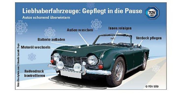 Tipps-fürs-Überwintern-von-Saisonfahrzeugen-TÜV-SÜD.jpg