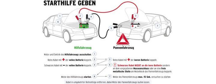 a-t-u-atu-autobatterie-starthilfe-tipps.jpg