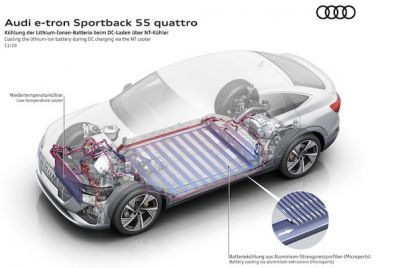 audi-etron-sportback-55-quattro-kucc88hlung.jpg
