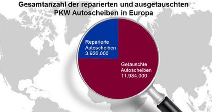autoglas-report-aftermarket.jpg