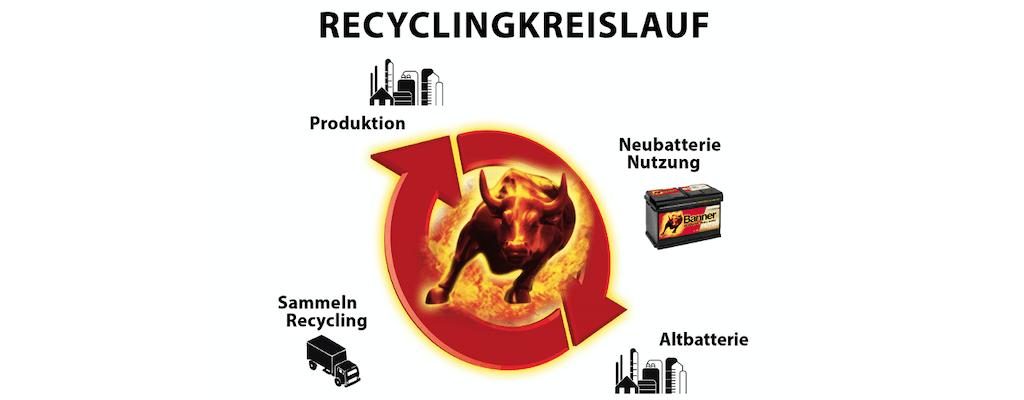 banner-batterien-querschnitt-agm-blei-saure-batterie-1.png