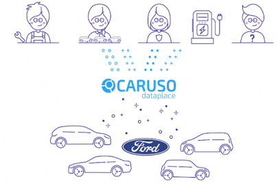 caruso-dataplace-fahrzeugdaten-datenmarktplatz-ford-smart-mobility.png