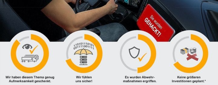 continental-studie-software-nfz-nutzfahrzeuge-vernetzung-cybersecurity.jpg