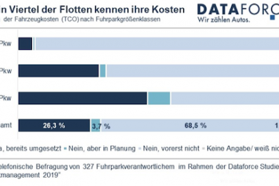 dataforce-fuhrparkmanagement-studie-2019.png