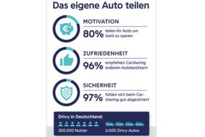 drivy-umfrage-carsharing.jpg