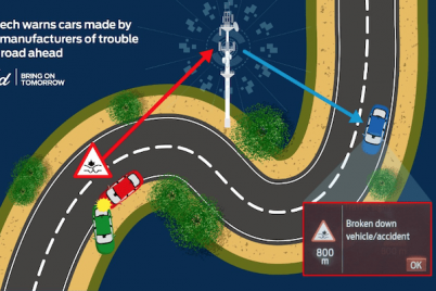 ford-lokale-gefahrenwarnung-telematik-fahrzeugdaten-verkehrssicherheit.png