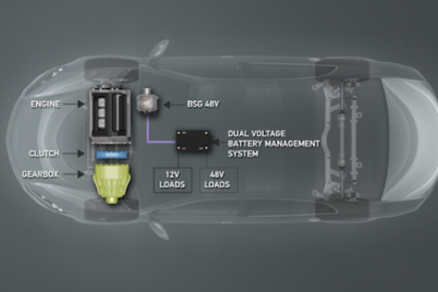 hella-elektromobilität-hybridfahrzeuge.png