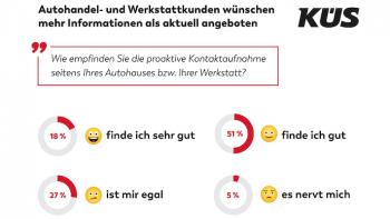 kues-trendtacho-werkstattkunden-information-serviceleistungen-autohandel.png