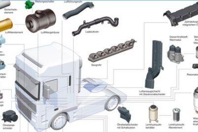 mann+hummel-nutzfahrzeuge-produkte.jpg