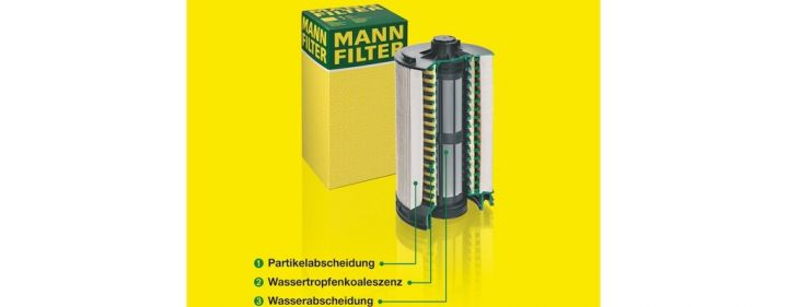 mann-filter-mannhummel-dieselkraftstofffilter.jpg
