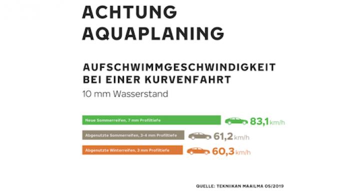 nokian-tyres-aquaplanning-herbst-1.png