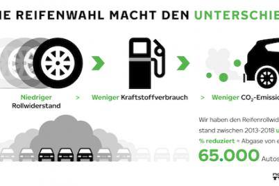 nokian-tyres-nachhaltigkeit-reifen.png