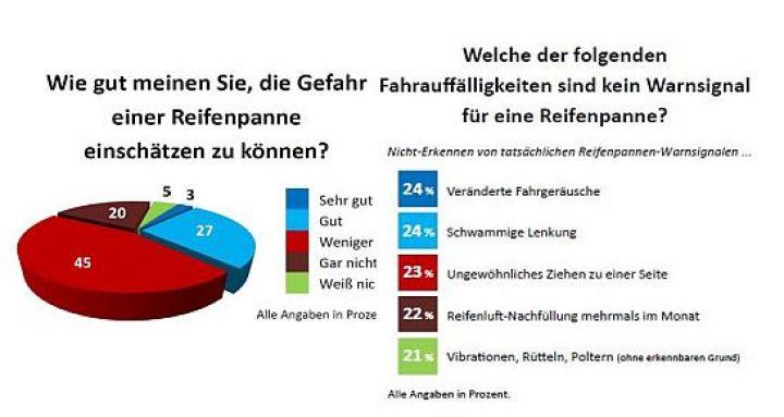 refen.com-Warnzeichen-für-Reifenpannen.jpg