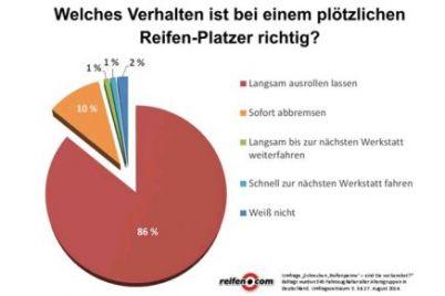 reifen.com-verhalten-reifenpanne.jpg